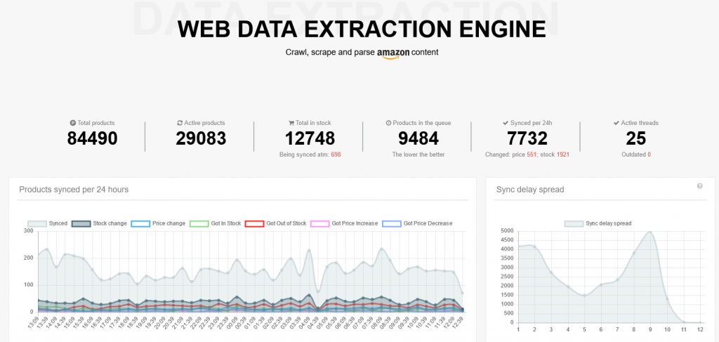 Web Data Extraction Engine