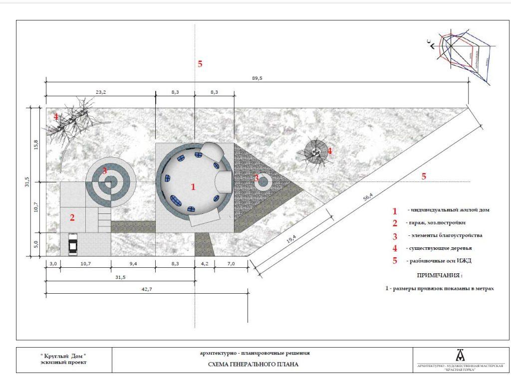 Архитектурный проект - круглый дом